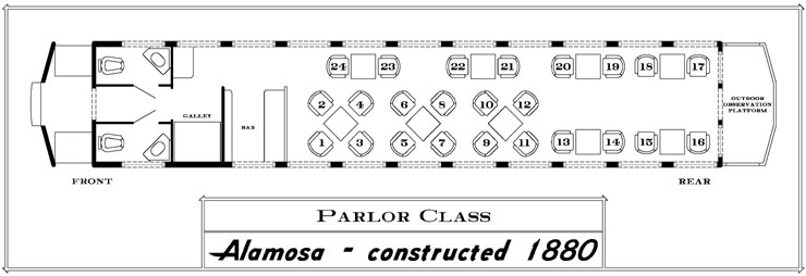 parlor_layout