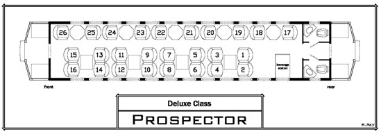 prospector_layout